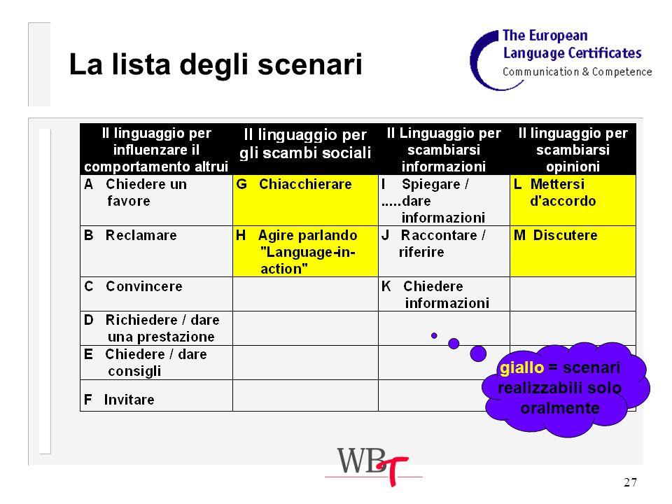 27 La lista degli scenari giallo = scenari realizzabili solo oralmente