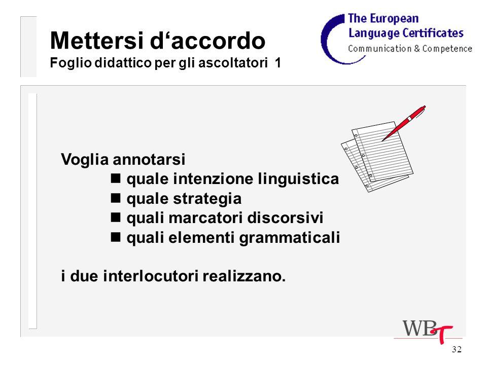 32 Mettersi daccordo Foglio didattico per gli ascoltatori 1 Voglia annotarsi quale intenzione linguistica quale strategia quali marcatori discorsivi quali elementi grammaticali i due interlocutori realizzano.