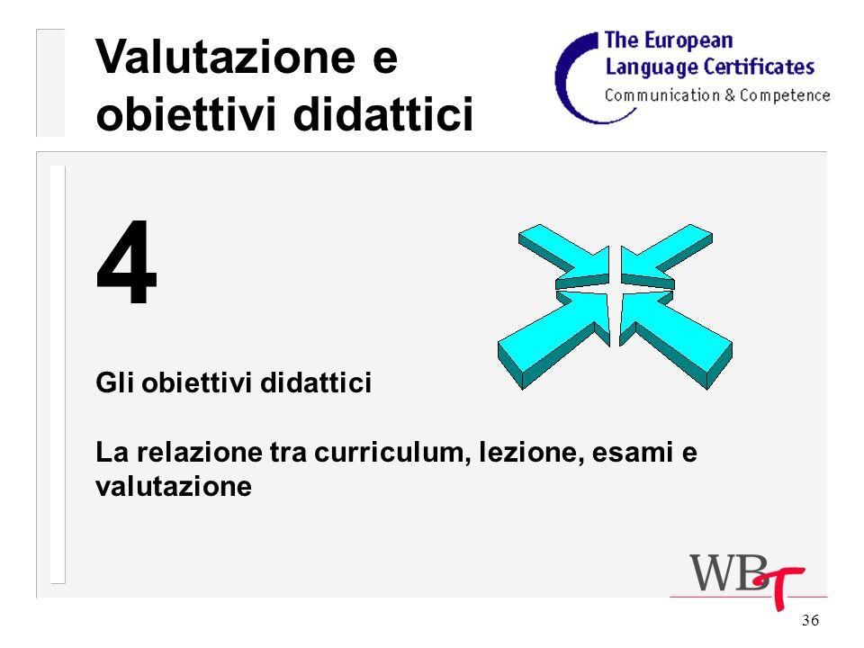 36 Valutazione e obiettivi didattici 4 Gli obiettivi didattici La relazione tra curriculum, lezione, esami e valutazione
