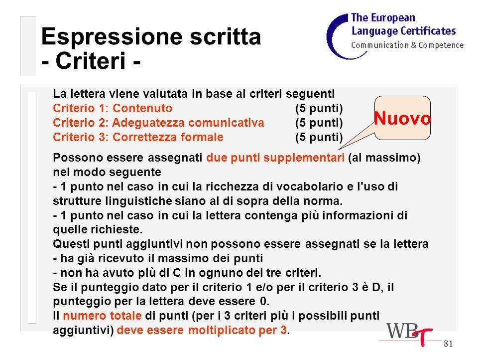81 Espressione scritta - Criteri - La lettera viene valutata in base ai criteri seguenti Criterio 1: Contenuto (5 punti) Criterio 2: Adeguatezza comunicativa (5 punti) Criterio 3: Correttezza formale (5 punti) Nuovo Possono essere assegnati due punti supplementari (al massimo) nel modo seguente - 1 punto nel caso in cui la ricchezza di vocabolario e l uso di strutture linguistiche siano al di sopra della norma.