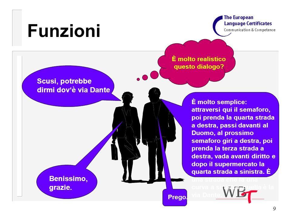 9 Funzioni Scusi, potrebbe dirmi dovè via Dante È molto realistico questo dialogo.