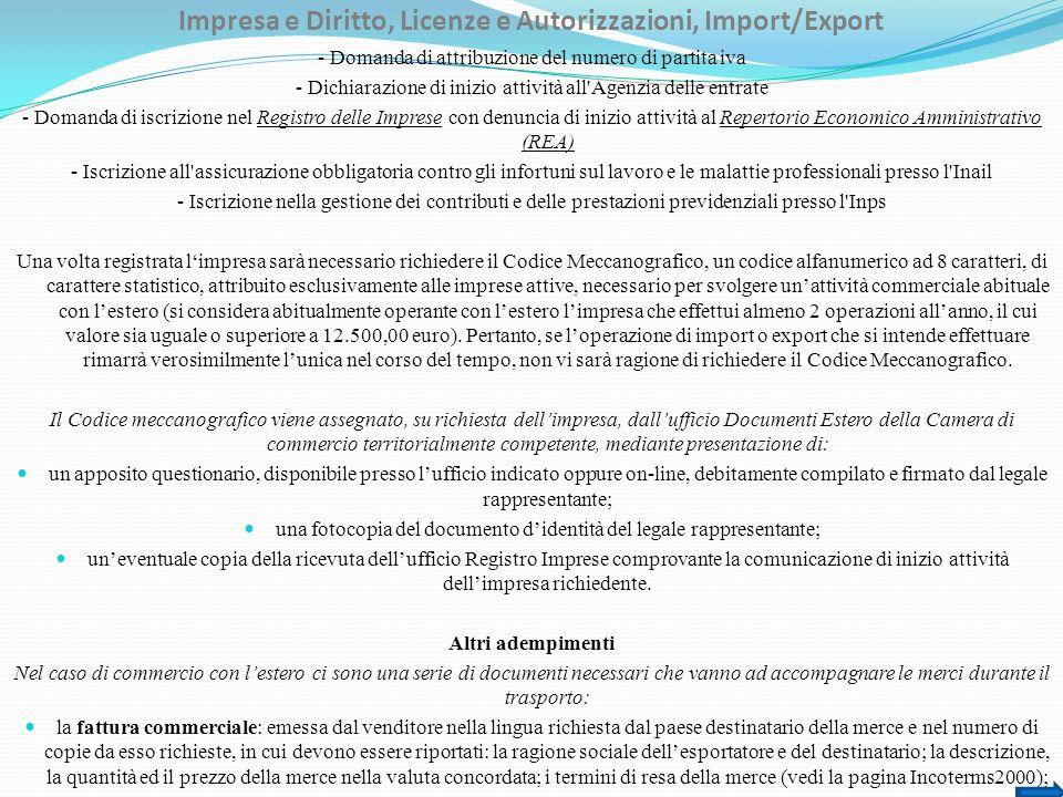 Impresa e Diritto, Licenze e Autorizzazioni, Import/Export - Domanda di attribuzione del numero di partita iva - Dichiarazione di inizio attività all'
