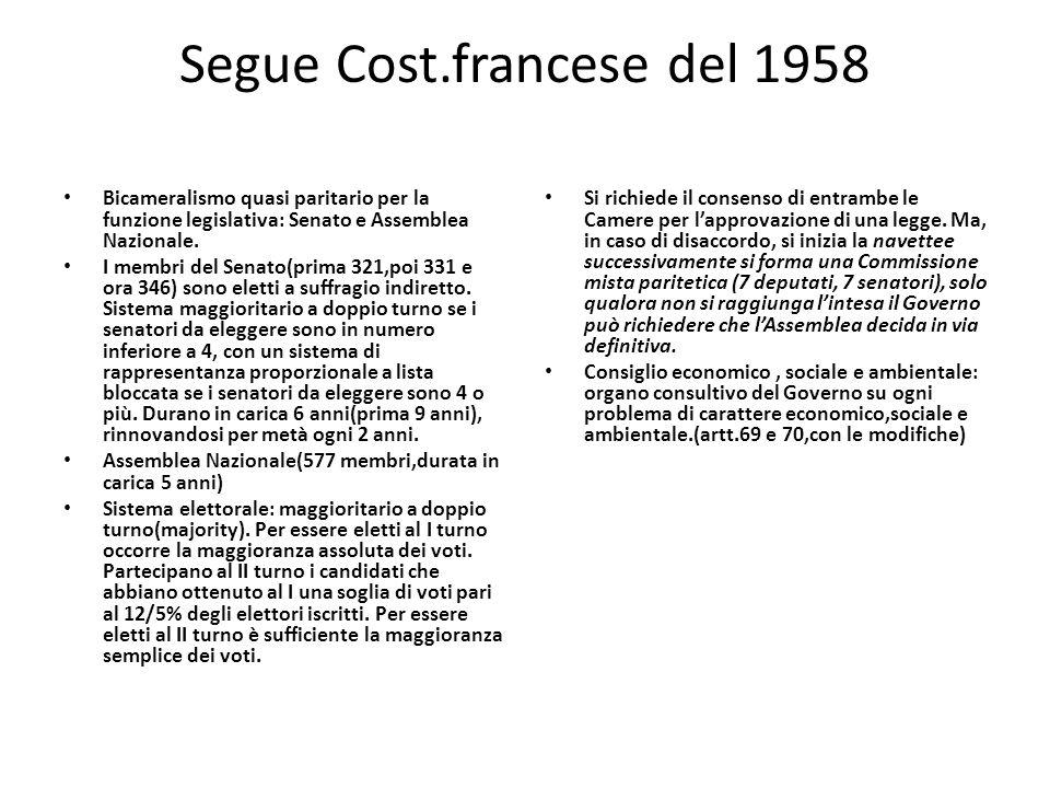 Segue Cost.francese del 1958 Consiglio Costituzionale (titolo VII) Composizione: membri di diritto (ex Pres.Repubblica); membri nominati in numero di 9(3 dal Pres.Rep.,3 dal Pres.Ass.Naz.,3 dal Pres.Senato).