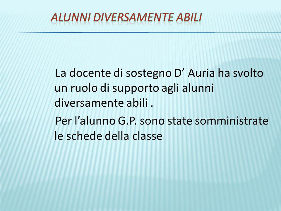 La docente di sostegno D Auria ha svolto un ruolo di supporto agli alunni diversamente abili. Per lalunno G.P. sono state somministrate le schede dell