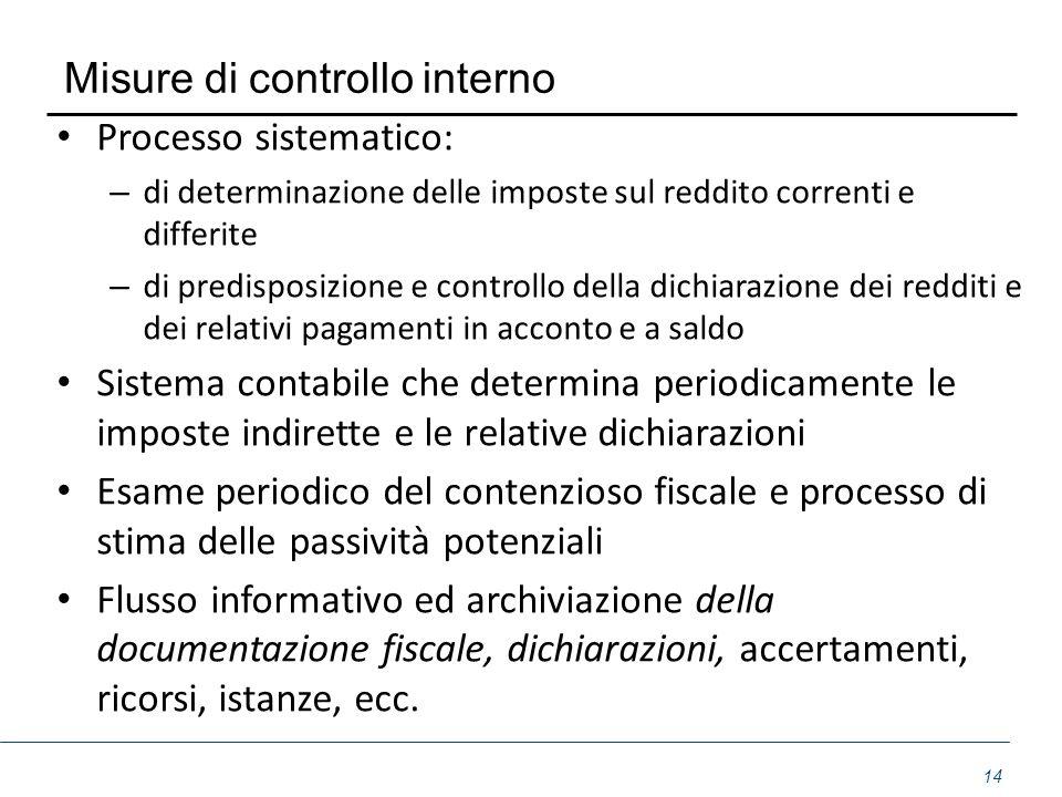 Misure di controllo interno Processo sistematico: – di determinazione delle imposte sul reddito correnti e differite – di predisposizione e controllo