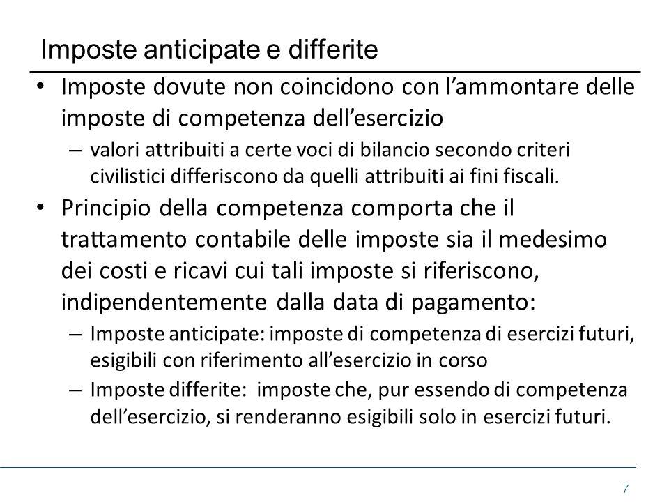 Imposte anticipate e differite Imposte dovute non coincidono con lammontare delle imposte di competenza dellesercizio – valori attribuiti a certe voci