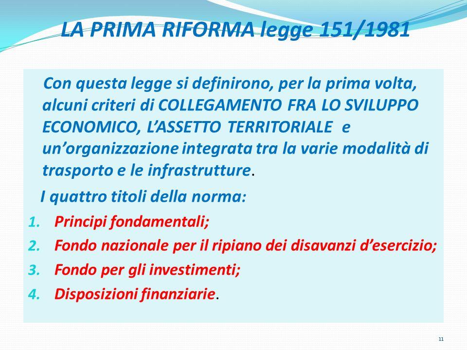 LA PRIMA RIFORMA legge 151/1981 Con questa legge si definirono, per la prima volta, alcuni criteri di COLLEGAMENTO FRA LO SVILUPPO ECONOMICO, LASSETTO TERRITORIALE e unorganizzazione integrata tra la varie modalità di trasporto e le infrastrutture.