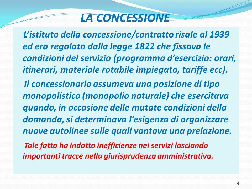 LA CONCESSIONE Listituto della concessione/contratto risale al 1939 ed era regolato dalla legge 1822 che fissava le condizioni del servizio (programma desercizio: orari, itinerari, materiale rotabile impiegato, tariffe ecc).
