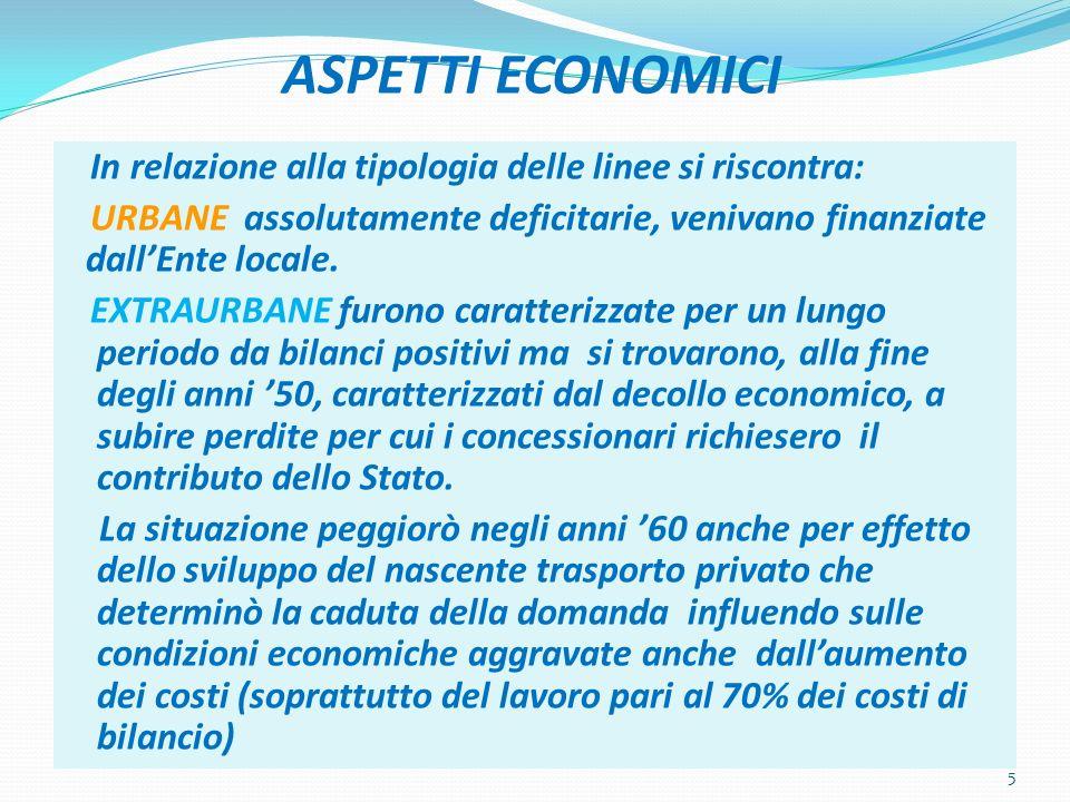 ASPETTI ECONOMICI In relazione alla tipologia delle linee si riscontra: URBANE assolutamente deficitarie, venivano finanziate dallEnte locale.