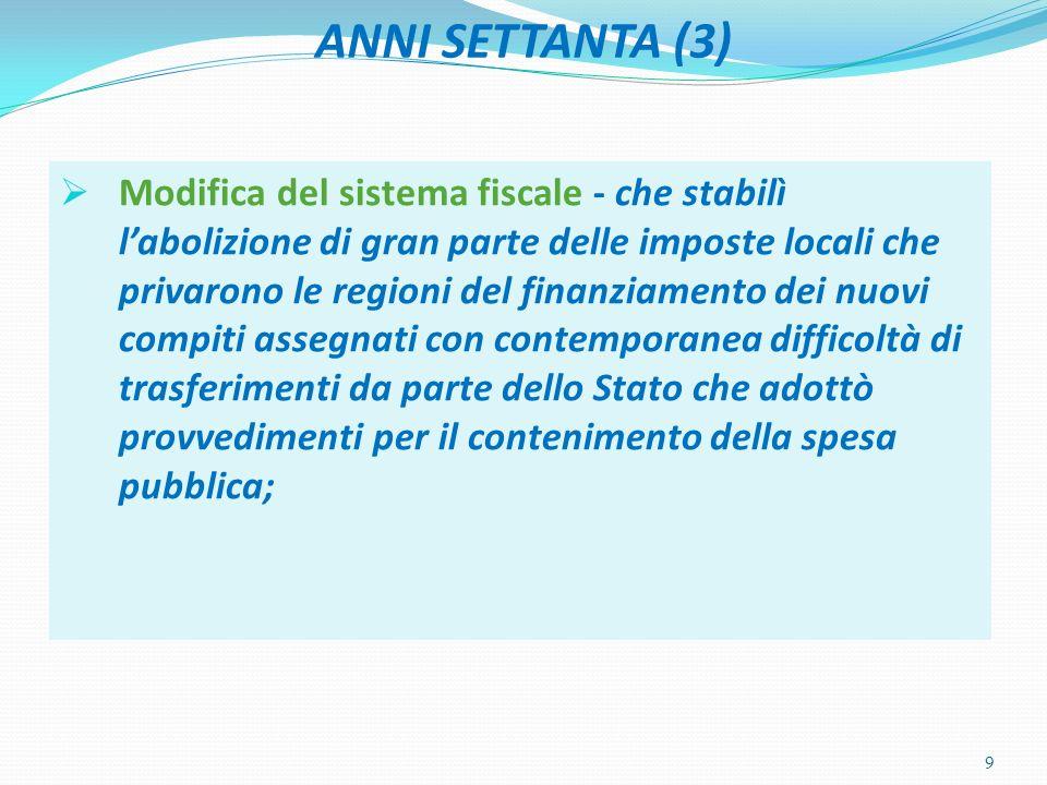 ANNI SETTANTA (3) Modifica del sistema fiscale - che stabilì labolizione di gran parte delle imposte locali che privarono le regioni del finanziamento dei nuovi compiti assegnati con contemporanea difficoltà di trasferimenti da parte dello Stato che adottò provvedimenti per il contenimento della spesa pubblica; 9