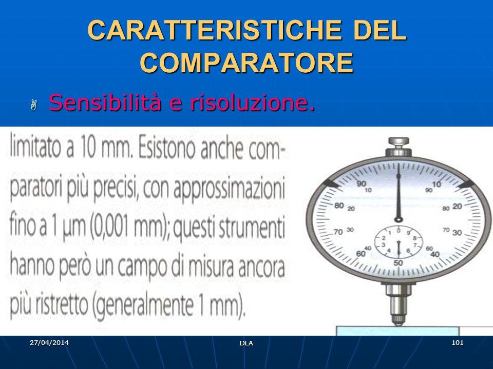 27/04/2014 DLA 101 CARATTERISTICHE DEL COMPARATORE Sensibilità e risoluzione. Sensibilità e risoluzione.