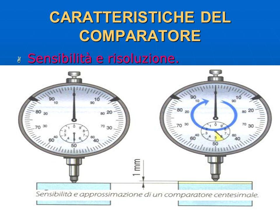 27/04/2014 DLA 102 CARATTERISTICHE DEL COMPARATORE Sensibilità e risoluzione. Sensibilità e risoluzione.