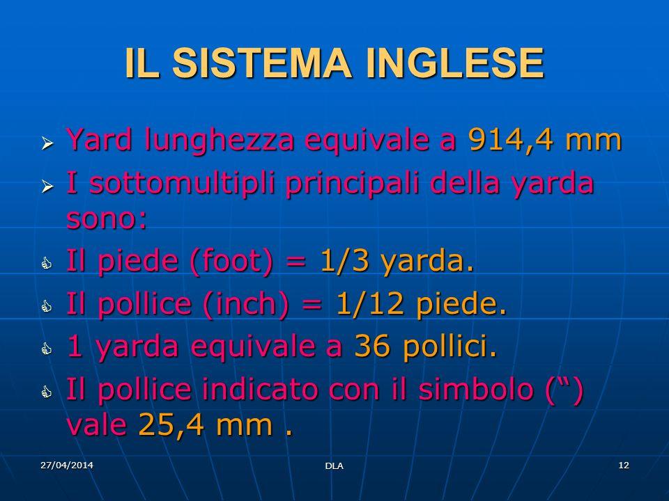 27/04/2014 DLA 12 IL SISTEMA INGLESE Yard lunghezza equivale a 914,4 mm Yard lunghezza equivale a 914,4 mm I sottomultipli principali della yarda sono