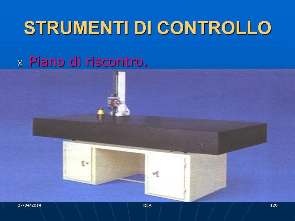 27/04/2014 DLA 120 STRUMENTI DI CONTROLLO Piano di riscontro. Piano di riscontro.