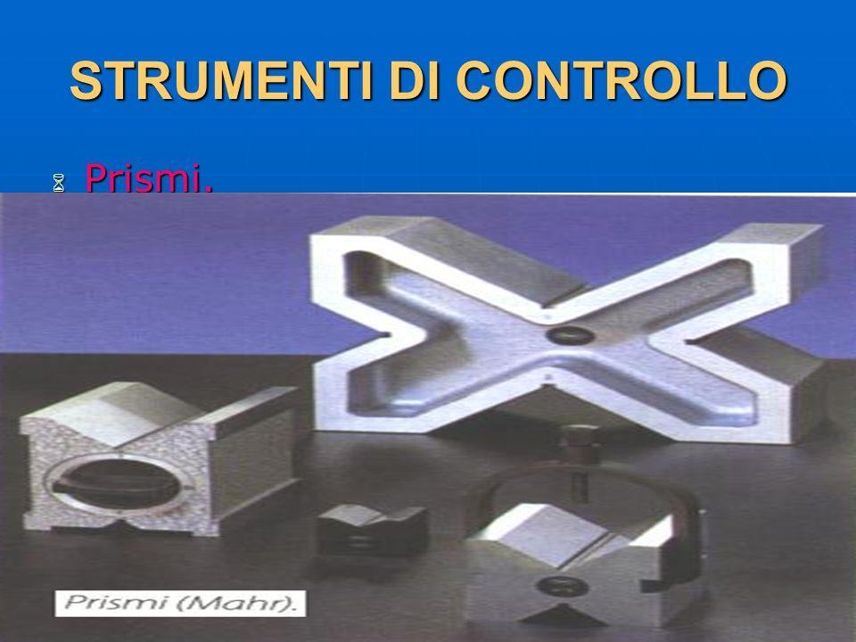 27/04/2014 DLA 121 STRUMENTI DI CONTROLLO Prismi. Prismi.