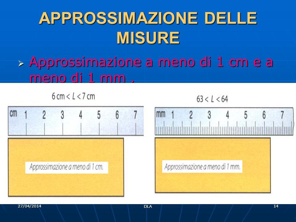 27/04/2014 DLA 14 APPROSSIMAZIONE DELLE MISURE Approssimazione a meno di 1 cm e a meno di 1 mm. Approssimazione a meno di 1 cm e a meno di 1 mm.