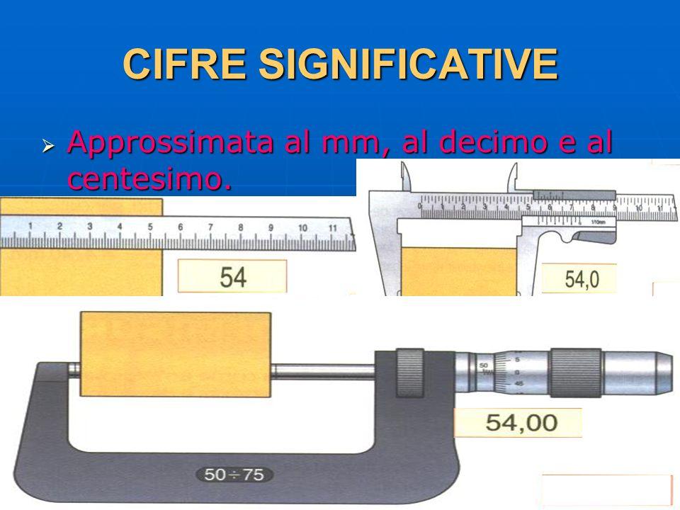 27/04/2014 DLA 15 CIFRE SIGNIFICATIVE Approssimata al mm, al decimo e al centesimo. Approssimata al mm, al decimo e al centesimo.
