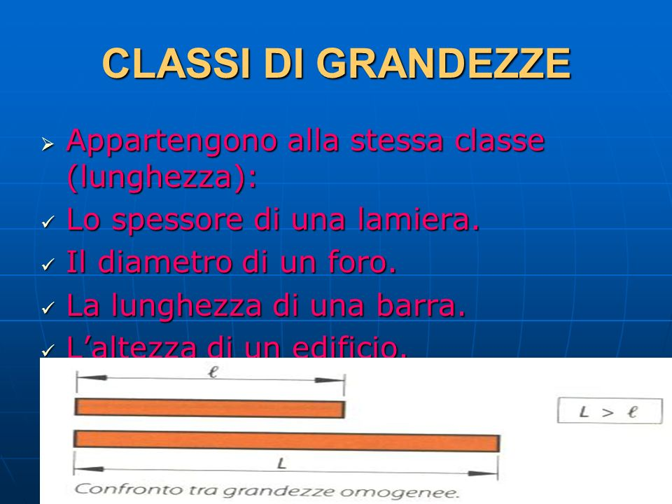 27/04/2014 DLA 3 CLASSI DI GRANDEZZE Appartengono alla stessa classe (lunghezza): Appartengono alla stessa classe (lunghezza): Lo spessore di una lami