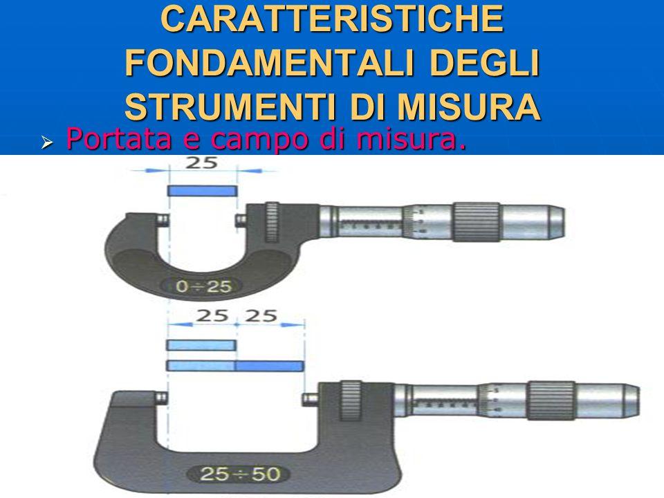 27/04/2014 DLA 32 CARATTERISTICHE FONDAMENTALI DEGLI STRUMENTI DI MISURA Portata e campo di misura. Portata e campo di misura.