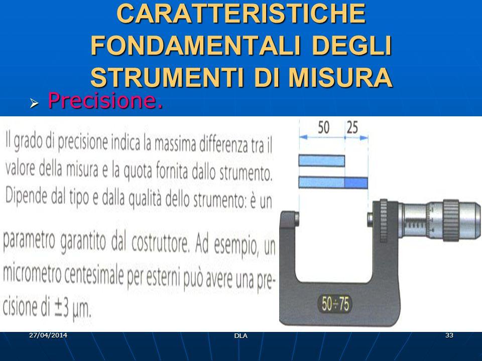 27/04/2014 DLA 33 CARATTERISTICHE FONDAMENTALI DEGLI STRUMENTI DI MISURA Precisione. Precisione.