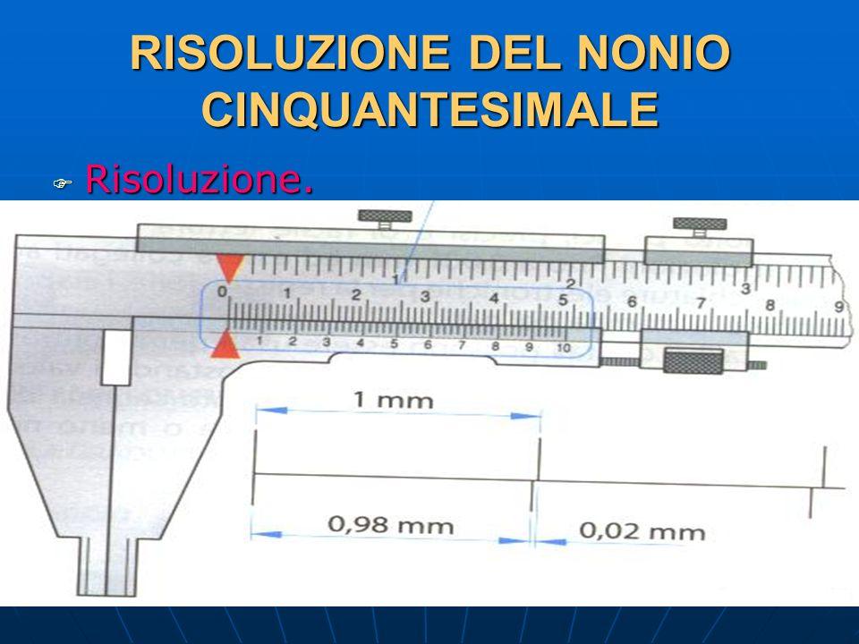 27/04/2014 DLA 52 RISOLUZIONE DEL NONIO CINQUANTESIMALE Risoluzione. Risoluzione.
