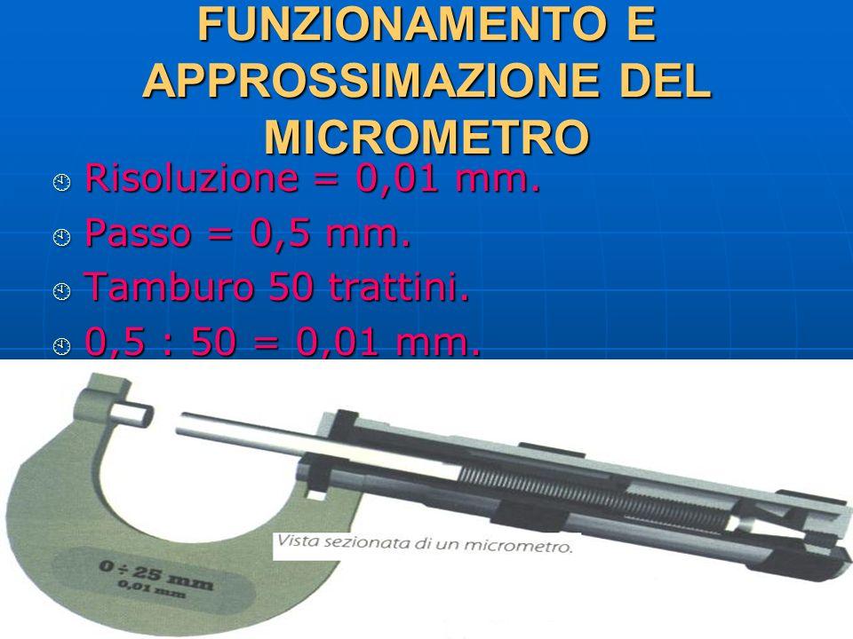 27/04/2014 DLA 64 FUNZIONAMENTO E APPROSSIMAZIONE DEL MICROMETRO Risoluzione = 0,01 mm. Risoluzione = 0,01 mm. Passo = 0,5 mm. Passo = 0,5 mm. Tamburo