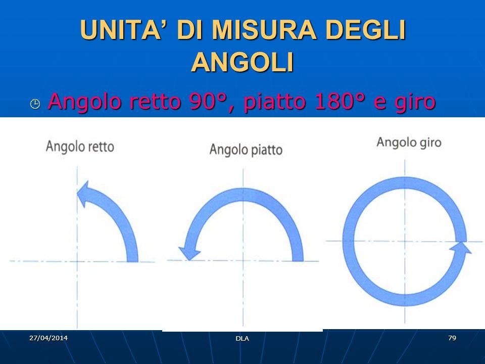 27/04/2014 DLA 79 UNITA DI MISURA DEGLI ANGOLI Angolo retto 90°, piatto 180° e giro 360°. Angolo retto 90°, piatto 180° e giro 360°.