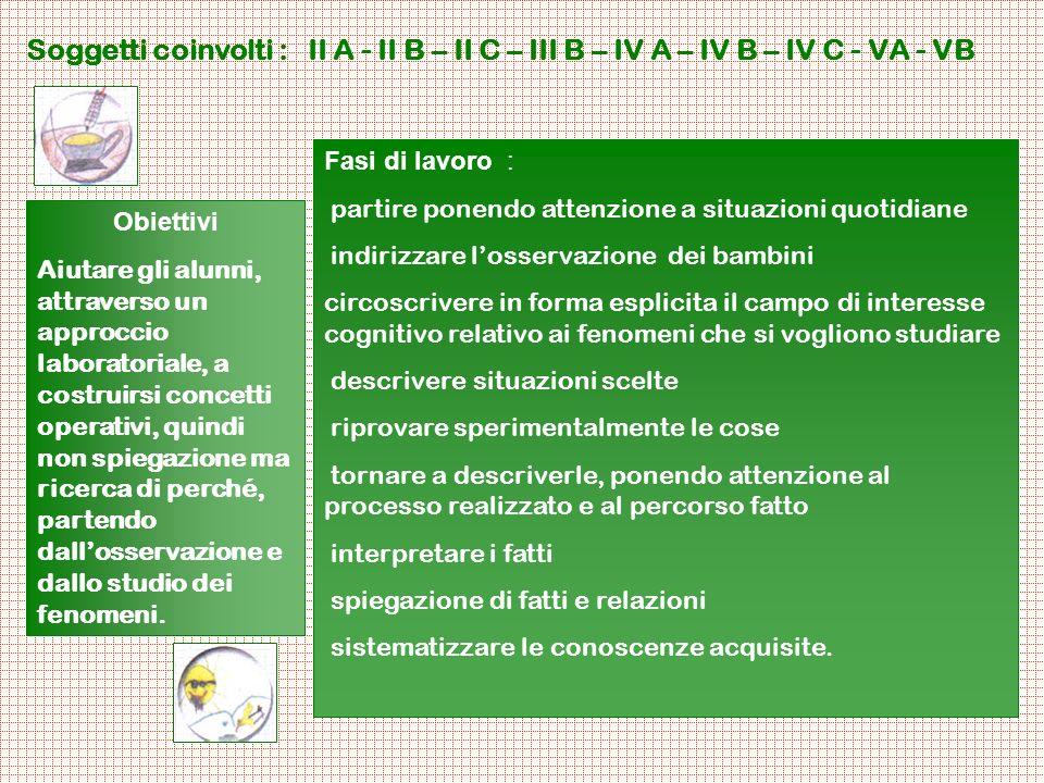 Soggetti coinvolti : II A - II B – II C – III B – IV A – IV B – IV C - VA - VB Fasi di lavoro : partire ponendo attenzione a situazioni quotidiane ind