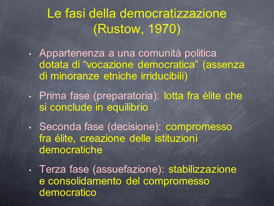 Le fasi della democratizzazione (Rustow, 1970) Appartenenza a una comunità politica dotata di vocazione democratica (assenza di minoranze etniche irri