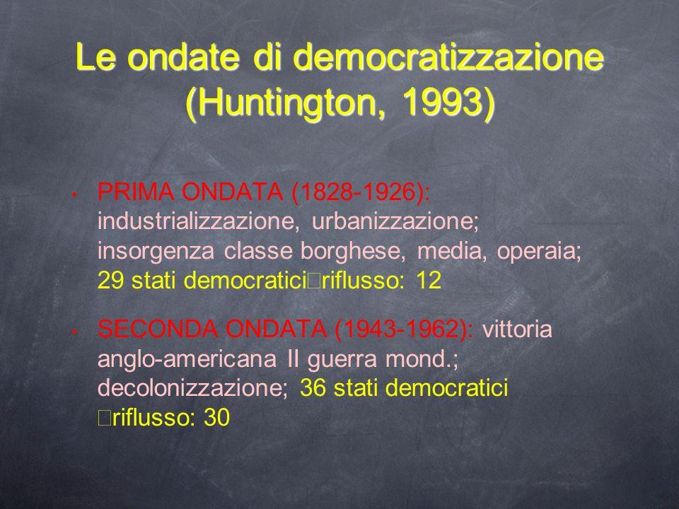Le ondate di democratizzazione (Huntington, 1993) PRIMA ONDATA (1828-1926): industrializzazione, urbanizzazione; insorgenza classe borghese, media, op