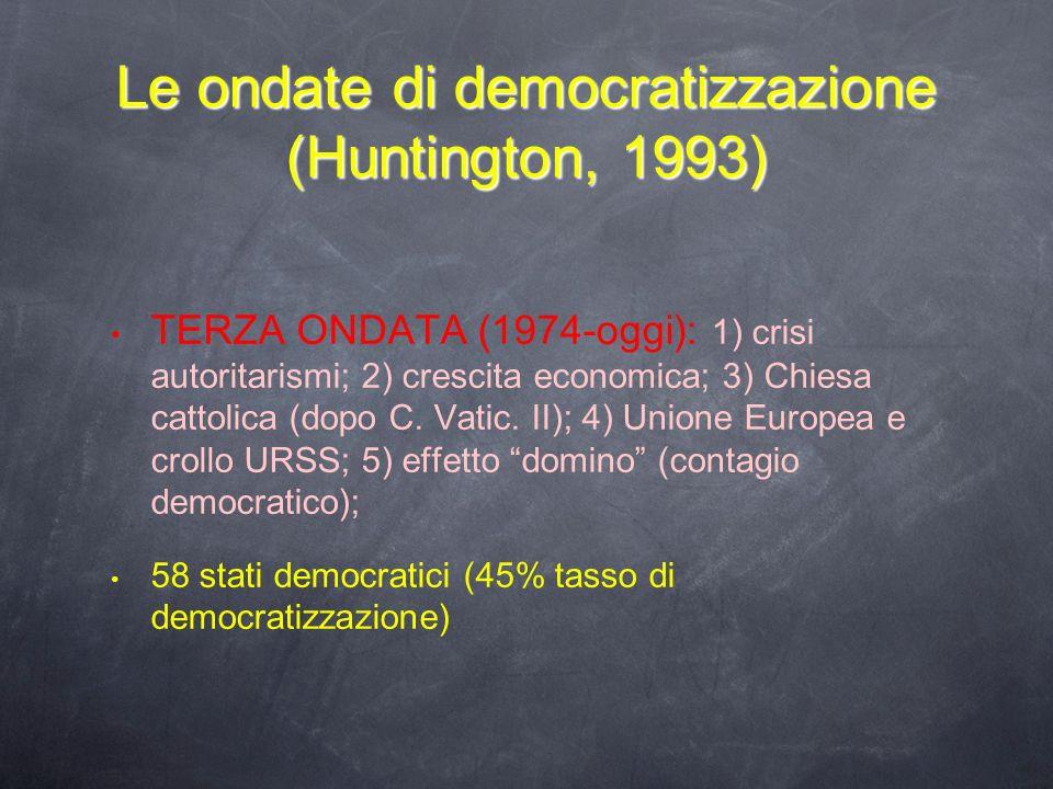 Le ondate di democratizzazione (Huntington, 1993) TERZA ONDATA (1974-oggi): 1) crisi autoritarismi; 2) crescita economica; 3) Chiesa cattolica (dopo C