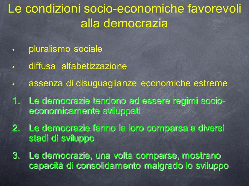 Le condizioni socio-economiche favorevoli alla democrazia pluralismo sociale diffusa alfabetizzazione assenza di disuguaglianze economiche estreme 1.