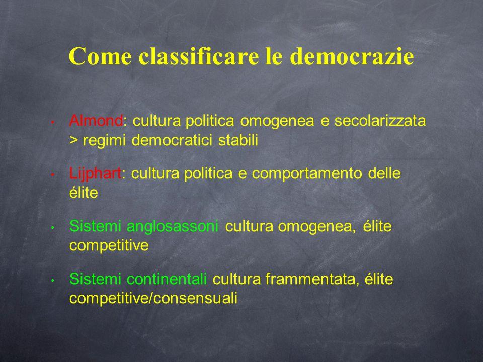 Come classificare le democrazie Almond: cultura politica omogenea e secolarizzata > regimi democratici stabili Lijphart: cultura politica e comportame