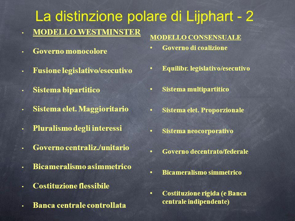 La distinzione polare di Lijphart - 2 MODELLO WESTMINSTER Governo monocolore Fusione legislativo/esecutivo Sistema bipartitico Sistema elet. Maggiorit