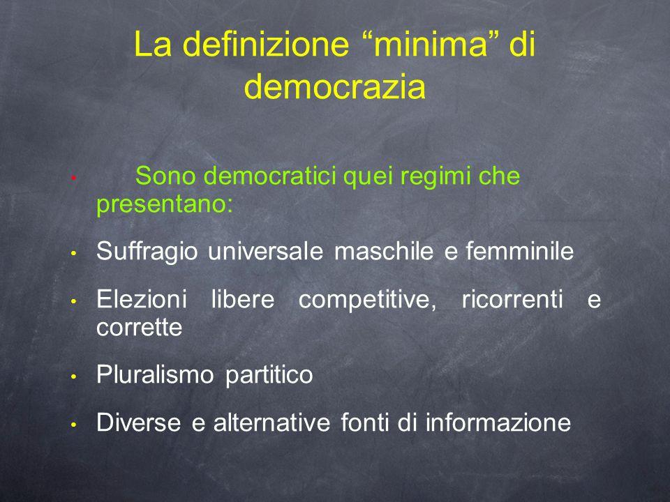 La definizione minima di democrazia Sono democratici quei regimi che presentano: Suffragio universale maschile e femminile Elezioni libere competitive