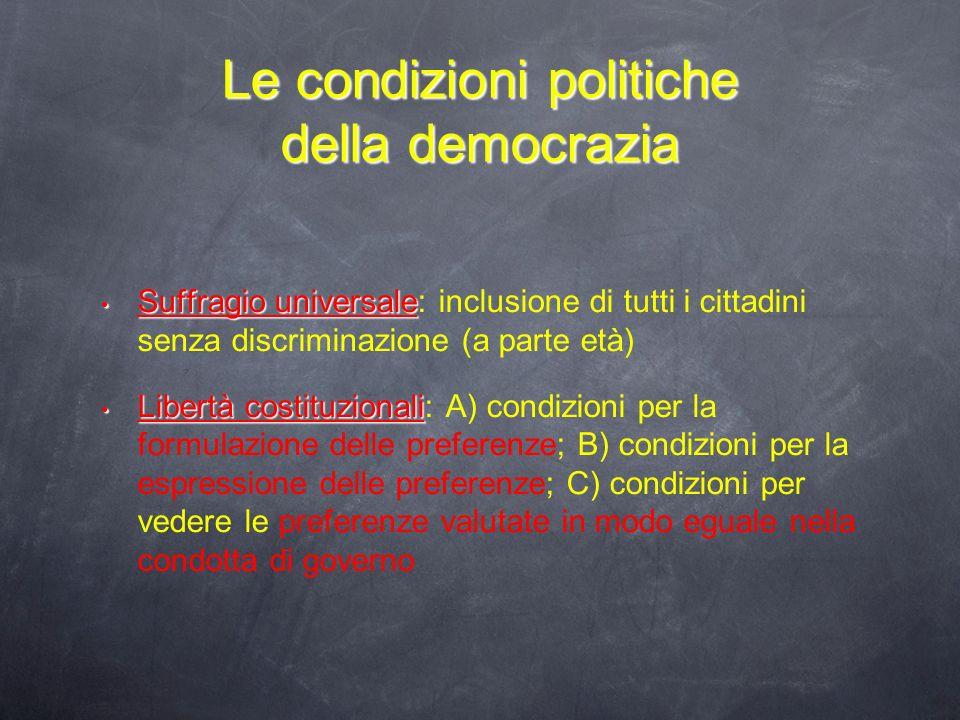 Le condizioni politiche della democrazia Suffragio universale Suffragio universale: inclusione di tutti i cittadini senza discriminazione (a parte età