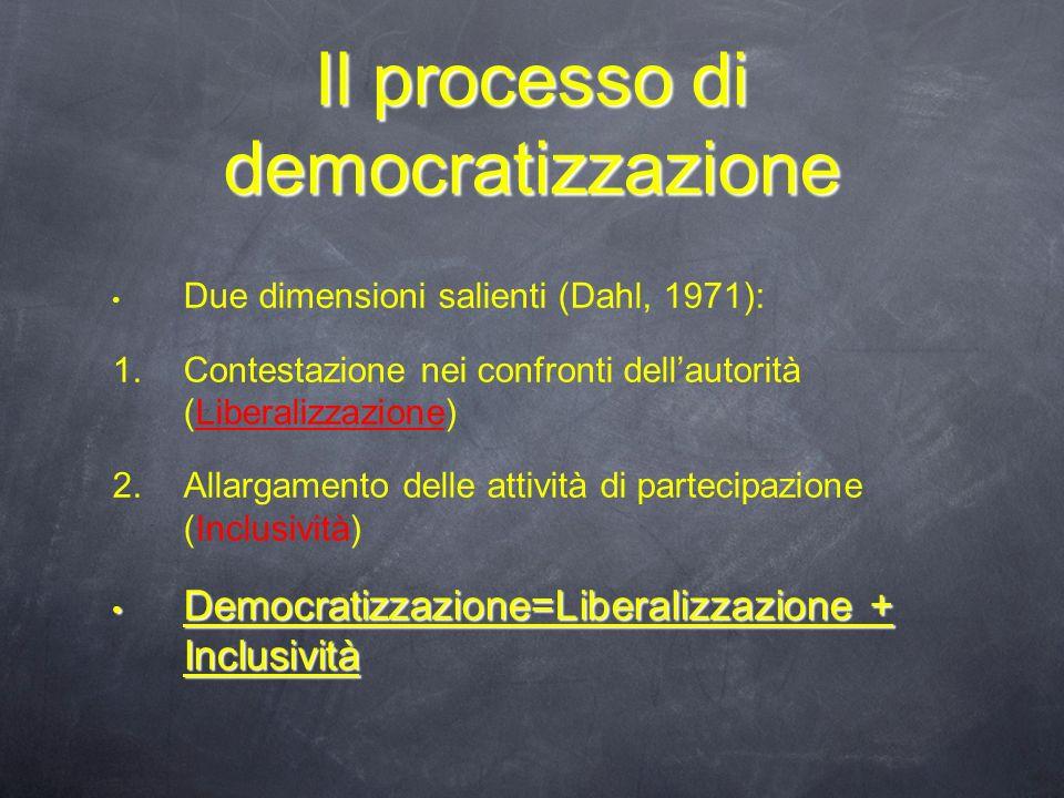 Il processo di democratizzazione Due dimensioni salienti (Dahl, 1971): 1. Contestazione nei confronti dellautorità (Liberalizzazione) 2. Allargamento