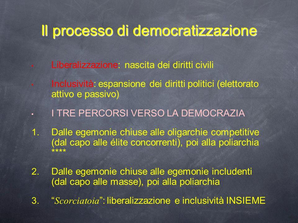 Il processo di democratizzazione Liberalizzazione: nascita dei diritti civili Inclusività: espansione dei diritti politici (elettorato attivo e passiv