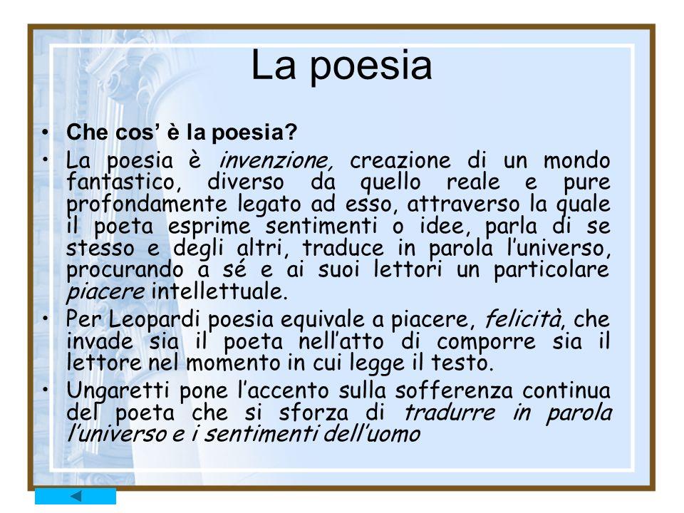 La poesia Che cos è la poesia? La poesia è invenzione, creazione di un mondo fantastico, diverso da quello reale e pure profondamente legato ad esso,