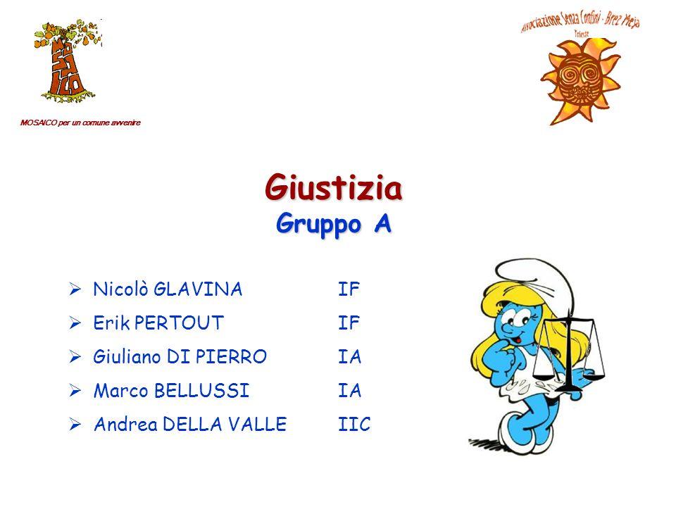 Giustizia Gruppo A Nicolò GLAVINAIF Erik PERTOUTIF Giuliano DI PIERROIA Marco BELLUSSIIA Andrea DELLA VALLEIIC
