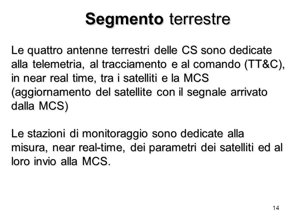 14 Segmento terrestre Le quattro antenne terrestri delle CS sono dedicate alla telemetria, al tracciamento e al comando (TT&C), in near real time, tra