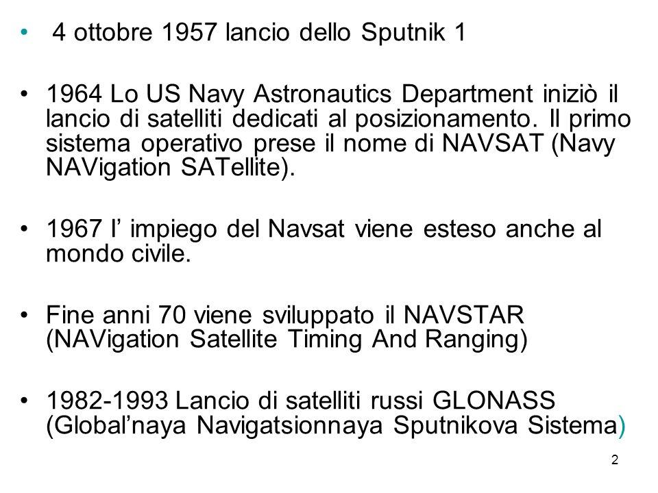 33 Principio di funzionamento Noto listante T1 trasmesso dal satellite e listante T2 di ricezione del segnale, è possibile calcolare il tempo impiegato dal segnale per percorrere la distanza satellite – ricevitore.