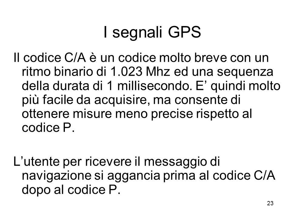 23 I segnali GPS Il codice C/A è un codice molto breve con un ritmo binario di 1.023 Mhz ed una sequenza della durata di 1 millisecondo. E quindi molt