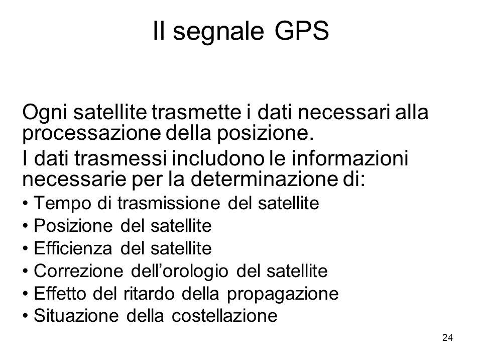 24 Il segnale GPS Ogni satellite trasmette i dati necessari alla processazione della posizione. I dati trasmessi includono le informazioni necessarie