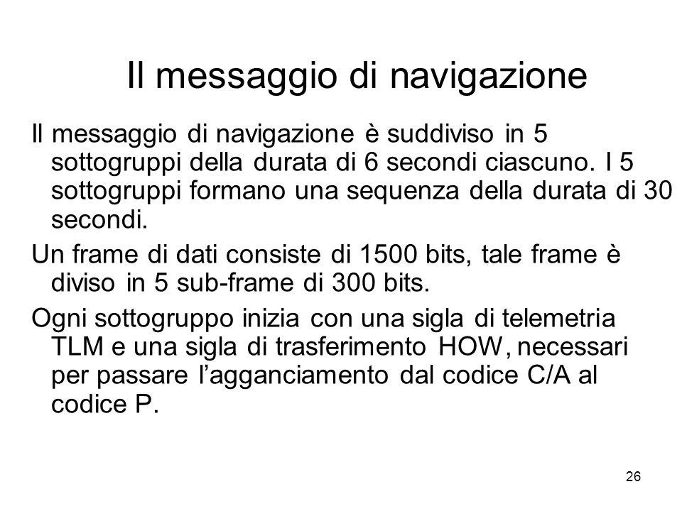 26 Il messaggio di navigazione Il messaggio di navigazione è suddiviso in 5 sottogruppi della durata di 6 secondi ciascuno. I 5 sottogruppi formano un
