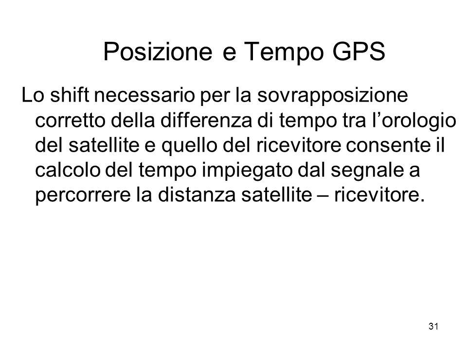31 Posizione e Tempo GPS Lo shift necessario per la sovrapposizione corretto della differenza di tempo tra lorologio del satellite e quello del ricevi