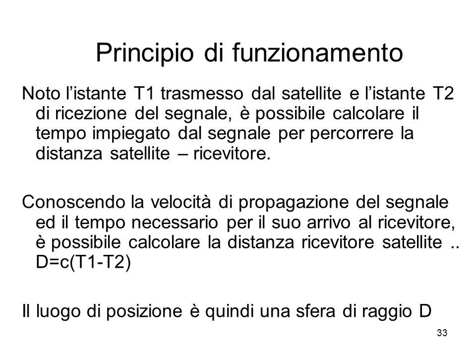 33 Principio di funzionamento Noto listante T1 trasmesso dal satellite e listante T2 di ricezione del segnale, è possibile calcolare il tempo impiegat
