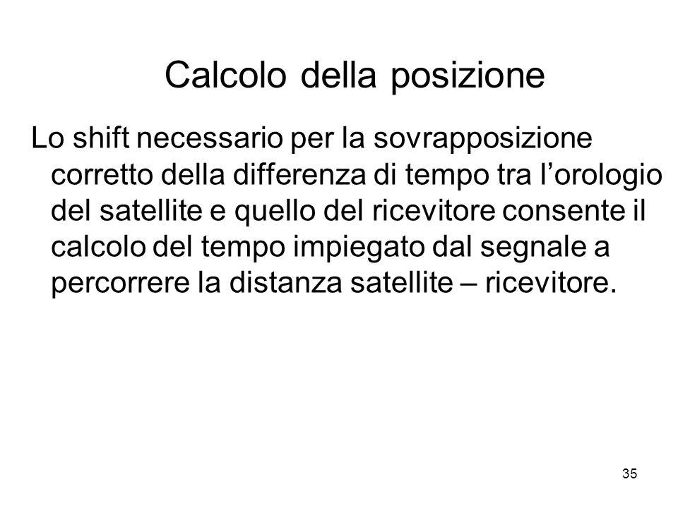 35 Calcolo della posizione Lo shift necessario per la sovrapposizione corretto della differenza di tempo tra lorologio del satellite e quello del rice