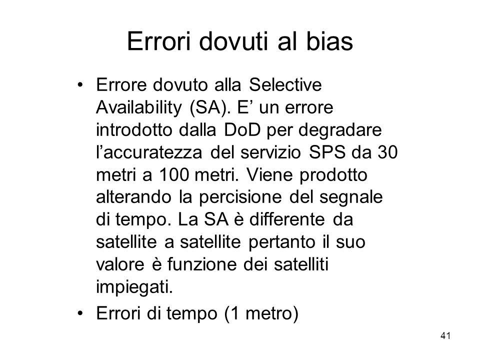 41 Errori dovuti al bias Errore dovuto alla Selective Availability (SA). E un errore introdotto dalla DoD per degradare laccuratezza del servizio SPS