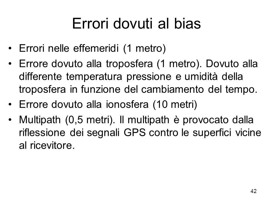 42 Errori dovuti al bias Errori nelle effemeridi (1 metro) Errore dovuto alla troposfera (1 metro). Dovuto alla differente temperatura pressione e umi